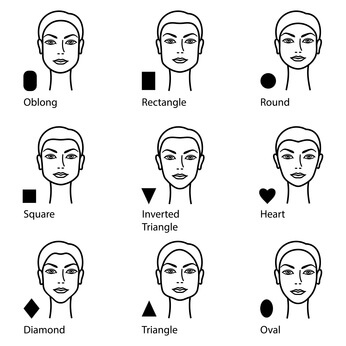 Differentes formes de visages